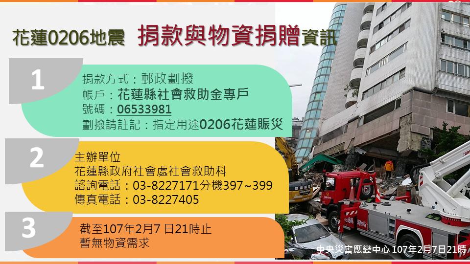 花蓮0206地震 捐款與物資捐贈資